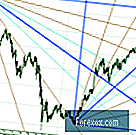 Nifty Long Term GANN Resistance и Галерея GANN