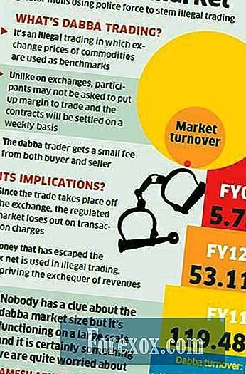 Was ist Dabba Trading?