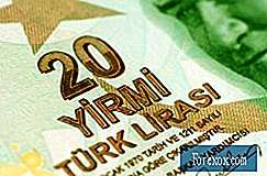 Turkish Lira Weakens di tengah Persekitaran Rumit