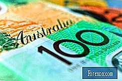 Aussie Finds Support v Forex Trading